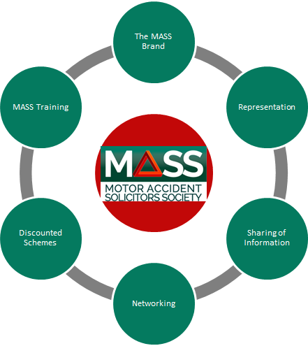 Full MASS Membership